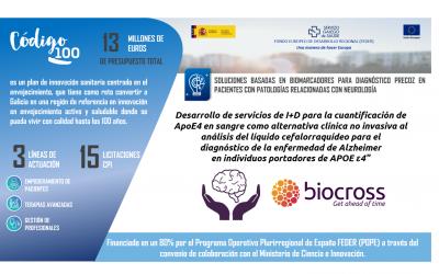 El SERGAS adjudica a Biocross un proyecto de compra de innovación tecnológica enfocado a soluciones en el campo del envejecimiento